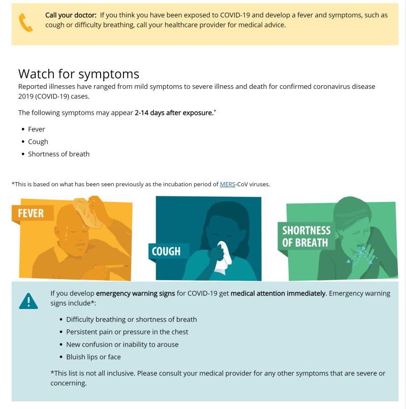 CDC_Symptoms